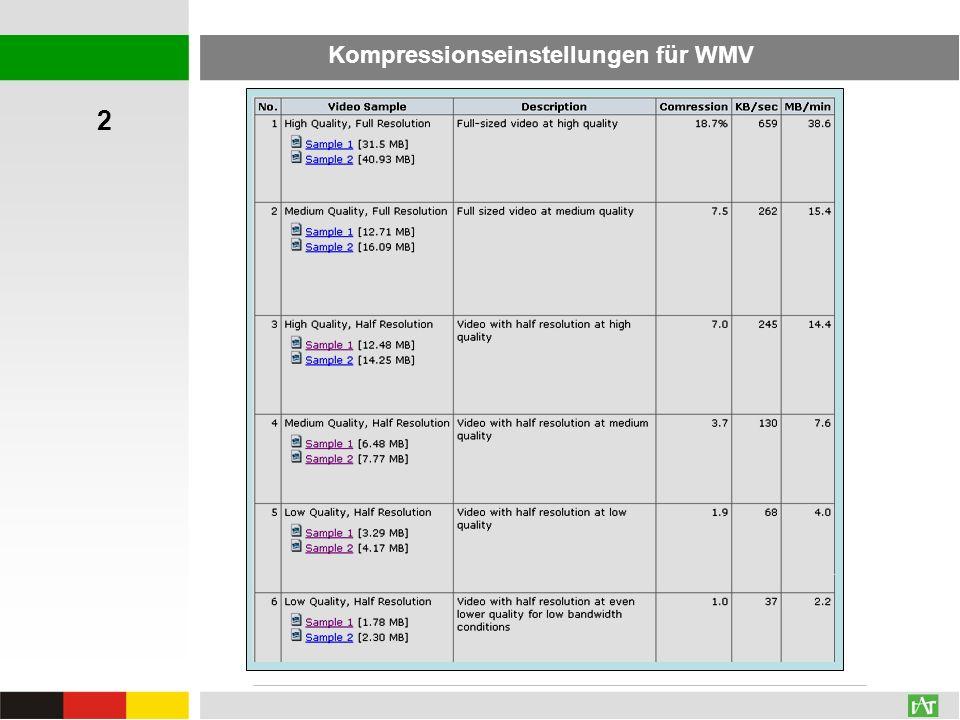 AVI: 196,0 MB WMV: 34,7 MBAVI: 196,0 MB WMV: 6,6 MB Kompressionseinstellungen für WMV 2