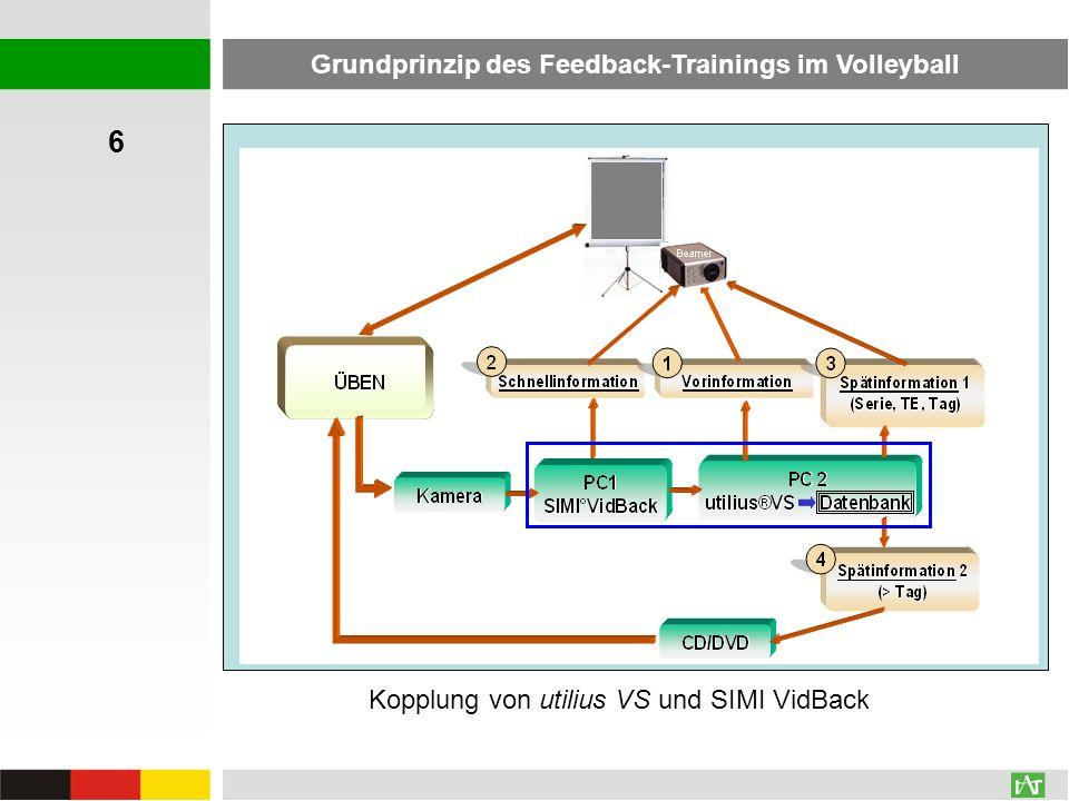 Grundprinzip des Feedback-Trainings im Volleyball Kopplung von utilius VS und SIMI VidBack 6
