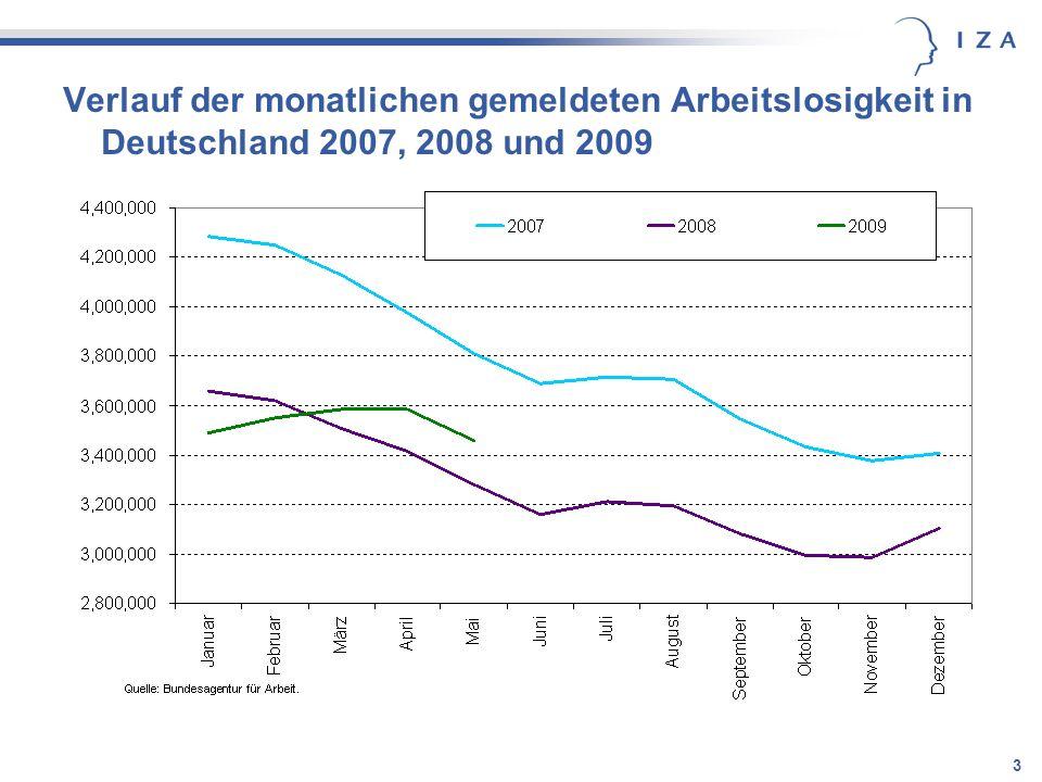 3 Verlauf der monatlichen gemeldeten Arbeitslosigkeit in Deutschland 2007, 2008 und 2009