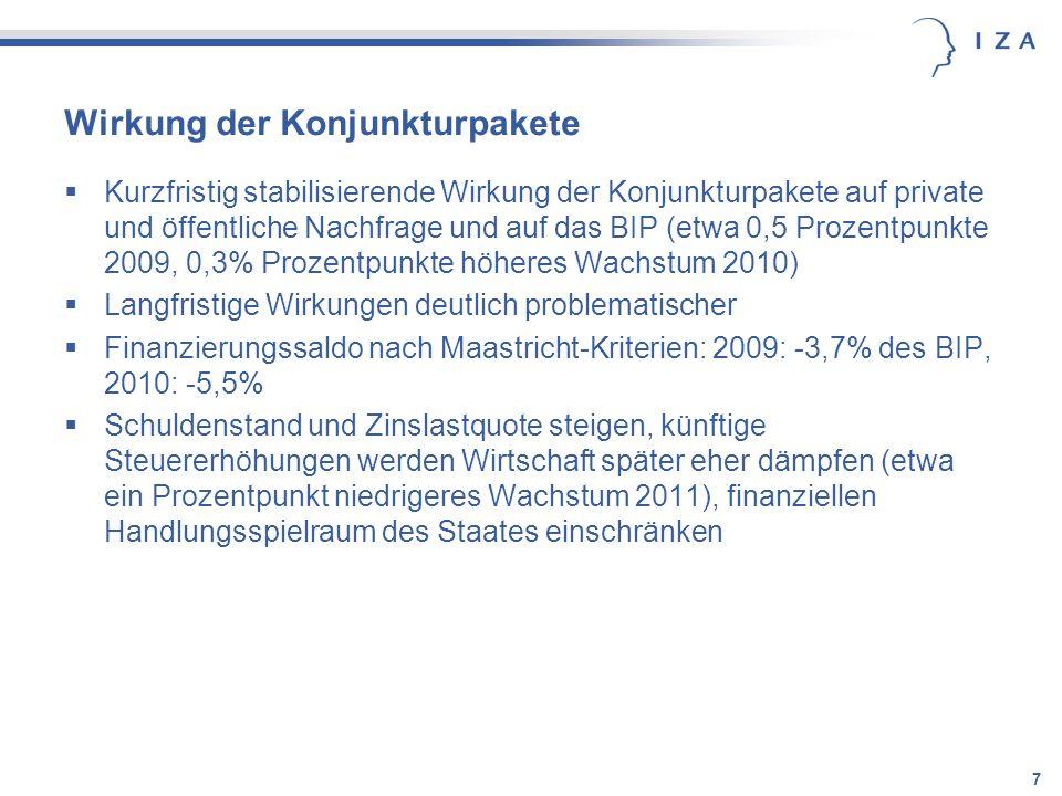 7 Wirkung der Konjunkturpakete Kurzfristig stabilisierende Wirkung der Konjunkturpakete auf private und öffentliche Nachfrage und auf das BIP (etwa 0,