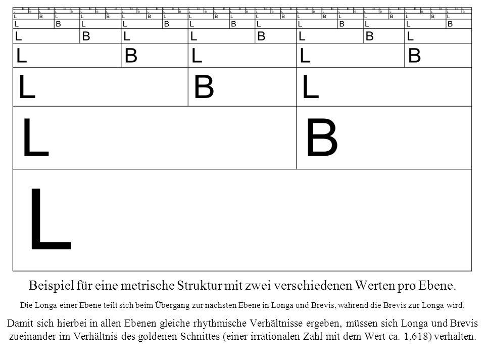 Beispiel für eine metrische Struktur mit drei verschiedenen Werten pro Ebene.