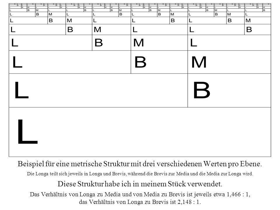 Beginn des Stückes Mangels traditioneller Zeichen wurde hier die Notenkopfgröße proportional zur Tondauer gezeichnet.