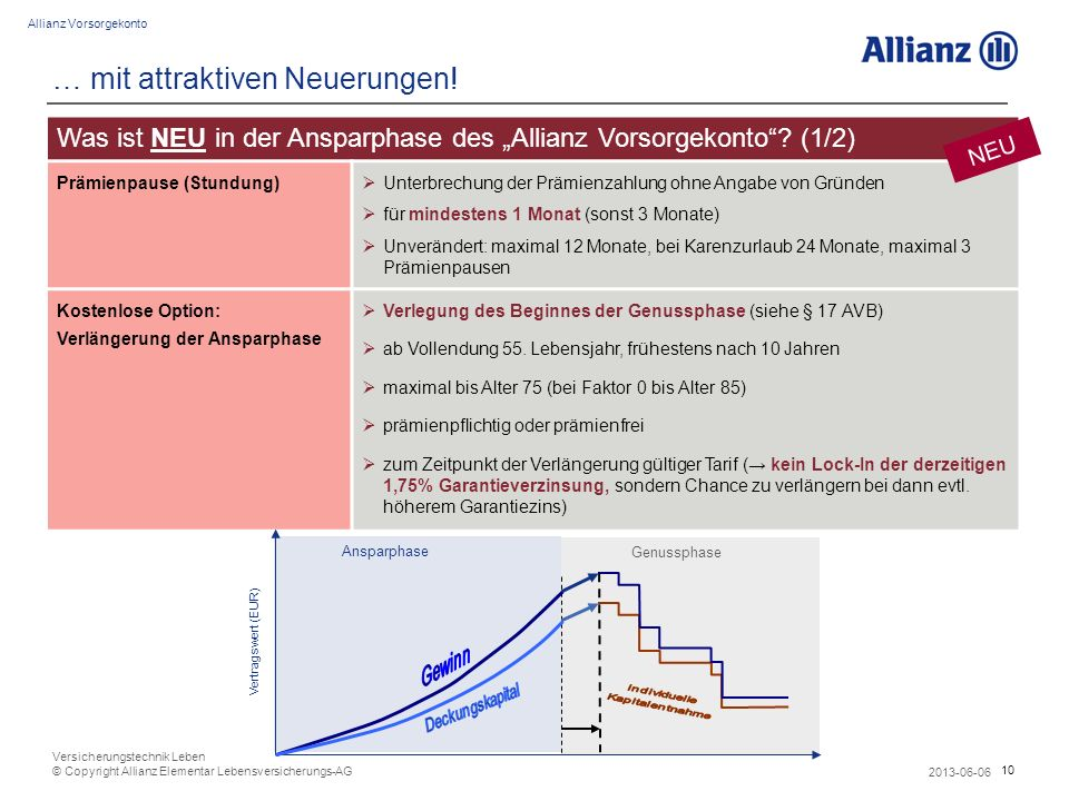 10 Allianz Vorsorgekonto 2013-06-06 Versicherungstechnik Leben © Copyright Allianz Elementar Lebensversicherungs-AG … mit attraktiven Neuerungen! Was