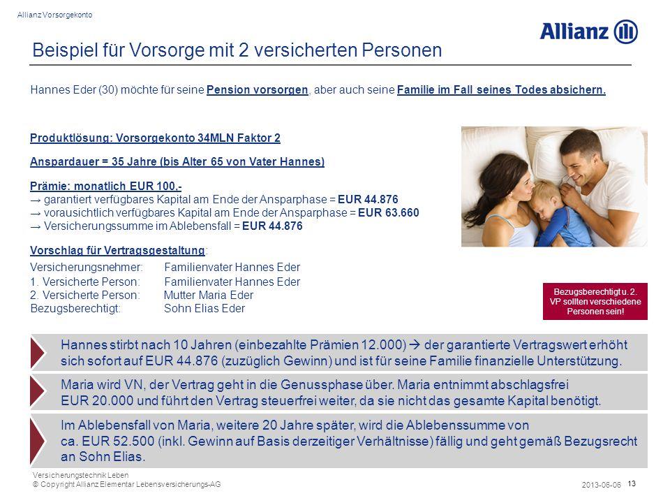 13 Allianz Vorsorgekonto 2013-06-06 Versicherungstechnik Leben © Copyright Allianz Elementar Lebensversicherungs-AG Beispiel für Vorsorge mit 2 versic