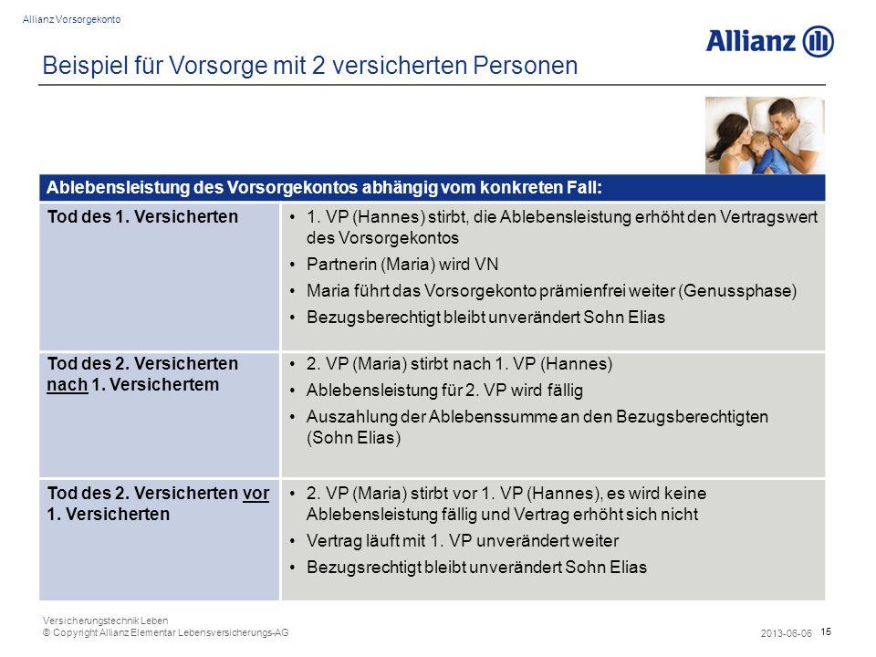 15 Allianz Vorsorgekonto 2013-06-06 Versicherungstechnik Leben © Copyright Allianz Elementar Lebensversicherungs-AG Beispiel für Vorsorge mit 2 versic