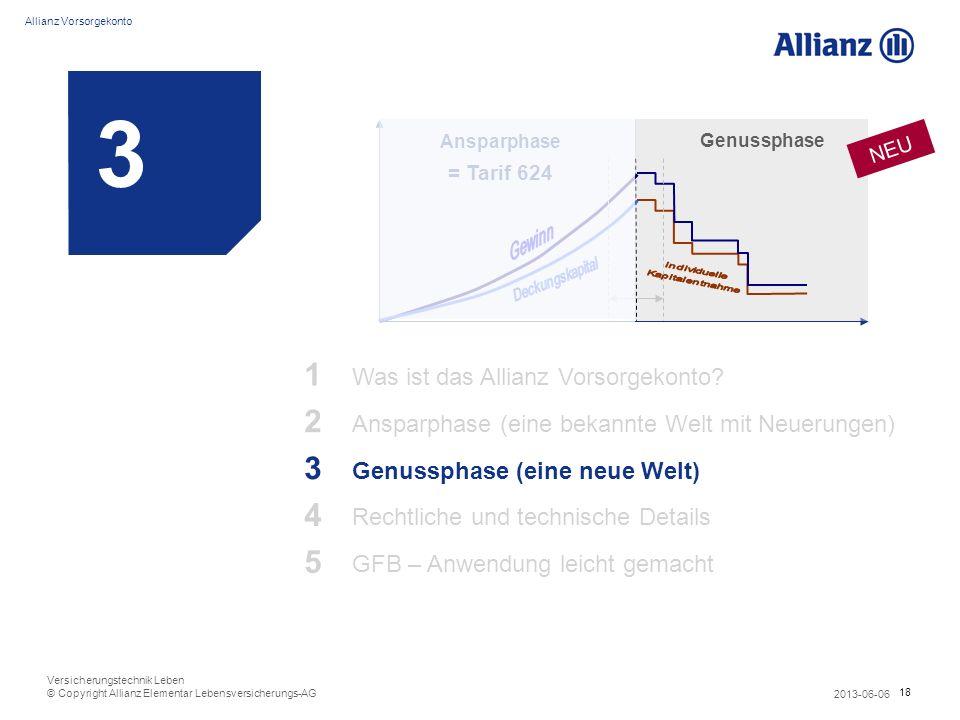 18 Allianz Vorsorgekonto 2013-06-06 Versicherungstechnik Leben © Copyright Allianz Elementar Lebensversicherungs-AG 3 1 Was ist das Allianz Vorsorgeko