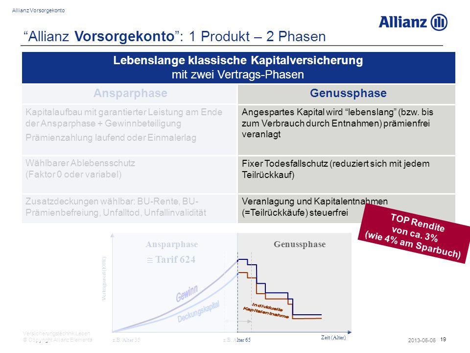 19 Allianz Vorsorgekonto 2013-06-06 Versicherungstechnik Leben © Copyright Allianz Elementar Lebensversicherungs-AG Allianz Vorsorgekonto: 1 Produkt –