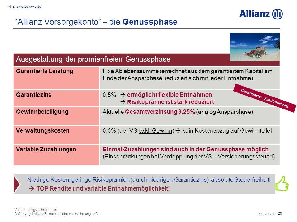 20 Allianz Vorsorgekonto 2013-06-06 Versicherungstechnik Leben © Copyright Allianz Elementar Lebensversicherungs-AG Ausgestaltung der prämienfreien Ge