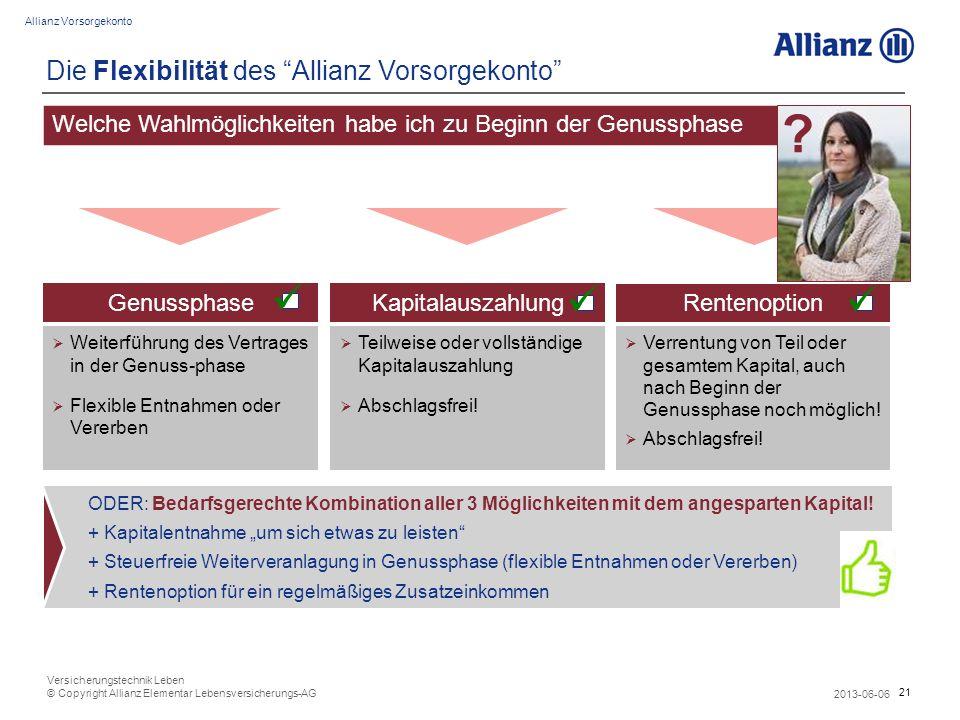 21 Allianz Vorsorgekonto 2013-06-06 Versicherungstechnik Leben © Copyright Allianz Elementar Lebensversicherungs-AG Welche Wahlmöglichkeiten habe ich