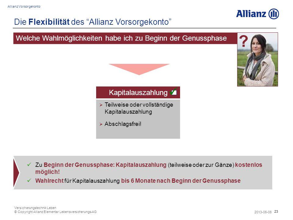 23 Allianz Vorsorgekonto 2013-06-06 Versicherungstechnik Leben © Copyright Allianz Elementar Lebensversicherungs-AG Welche Wahlmöglichkeiten habe ich