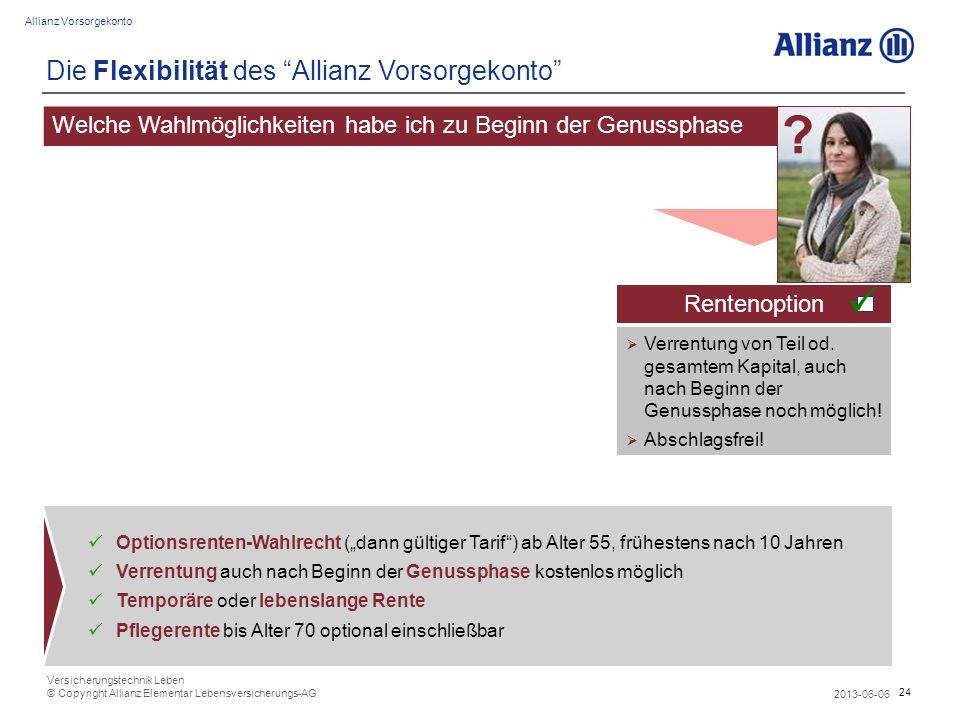 24 Allianz Vorsorgekonto 2013-06-06 Versicherungstechnik Leben © Copyright Allianz Elementar Lebensversicherungs-AG Welche Wahlmöglichkeiten habe ich