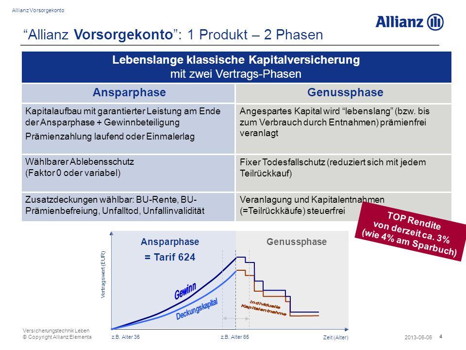5 Allianz Vorsorgekonto 2013-06-06 Versicherungstechnik Leben © Copyright Allianz Elementar Lebensversicherungs-AG Darstellung der 2 Phasen auch auf Offerten Ansparphase Genussphase