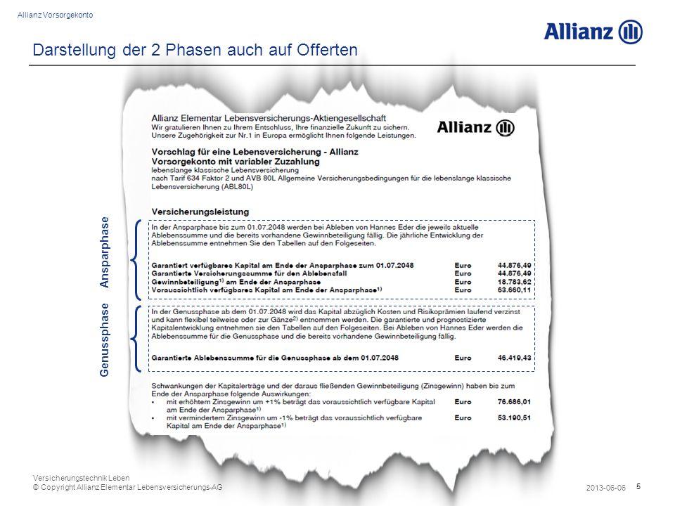 6 Allianz Vorsorgekonto 2013-06-06 Versicherungstechnik Leben © Copyright Allianz Elementar Lebensversicherungs-AG Vorsorgekonto (634 F2) - Genussphase Er- und Ableben (624 F2) - Ablauf (Teil-)Auszahlung Optionsrente Prolongation garantierte Prolongationsmöglichkeit der Ansparphase (kein Zins Lock-In) garantierte lebenslange Genussphase Vorsorgekonto liefert zusätzliche Vorteile durch Genussphase