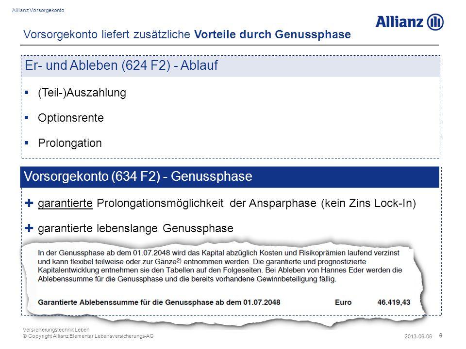 6 Allianz Vorsorgekonto 2013-06-06 Versicherungstechnik Leben © Copyright Allianz Elementar Lebensversicherungs-AG Vorsorgekonto (634 F2) - Genussphas
