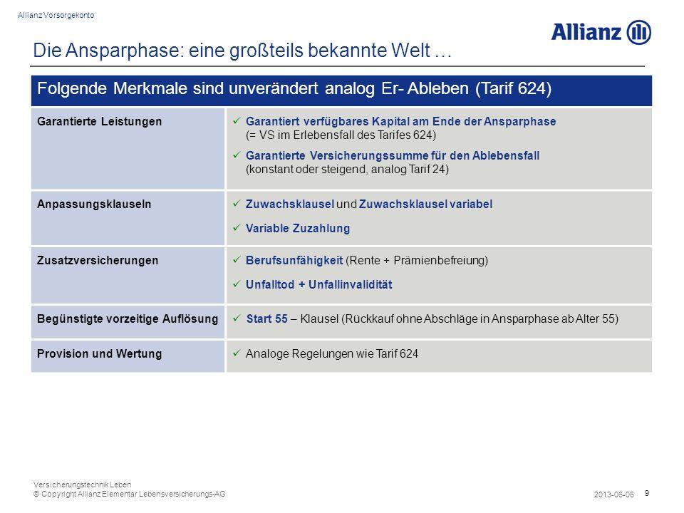 9 Allianz Vorsorgekonto 2013-06-06 Versicherungstechnik Leben © Copyright Allianz Elementar Lebensversicherungs-AG Die Ansparphase: eine großteils bek