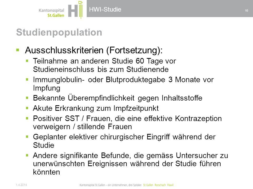 HWI-Studie Studienpopulation Ausschlusskriterien (Fortsetzung): Teilnahme an anderen Studie 60 Tage vor Studieneinschluss bis zum Studienende Immunglo