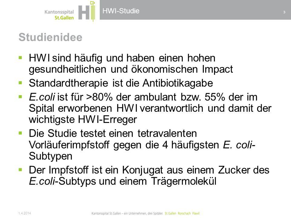 HWI-Studie Studienidee HWI sind häufig und haben einen hohen gesundheitlichen und ökonomischen Impact Standardtherapie ist die Antibiotikagabe E.coli