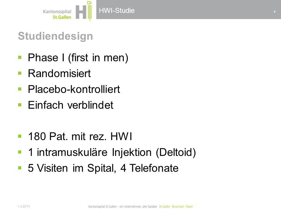HWI-Studie Studiendesign Phase I (first in men) Randomisiert Placebo-kontrolliert Einfach verblindet 180 Pat. mit rez. HWI 1 intramuskuläre Injektion