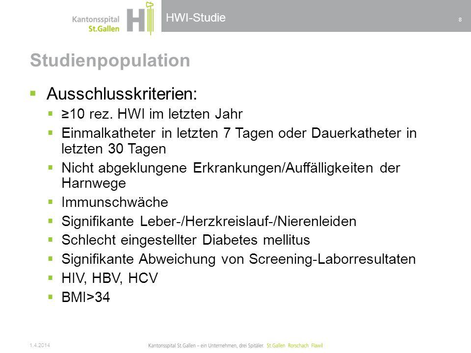 HWI-Studie Studienpopulation Ausschlusskriterien: 10 rez. HWI im letzten Jahr Einmalkatheter in letzten 7 Tagen oder Dauerkatheter in letzten 30 Tagen