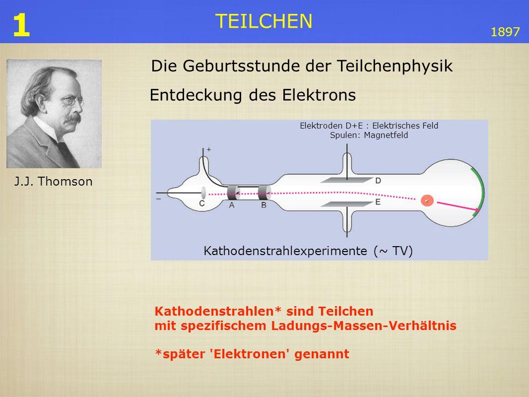 TEILCHEN 1928 Quantenphysik erklärt die Existenz von Struktur in der Natur 1928: Atome, Moleküle, und der Grund für makroskopische Formen waren verstanden.