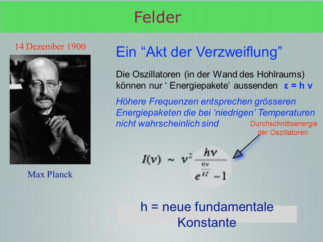 Energie E eines Teilchens mit Masse m, Impuls p, in einem Potential V(r) Von der klassichen zur Quanten- Mechanik Gesamtenergie = kinetische + potentielle Energie