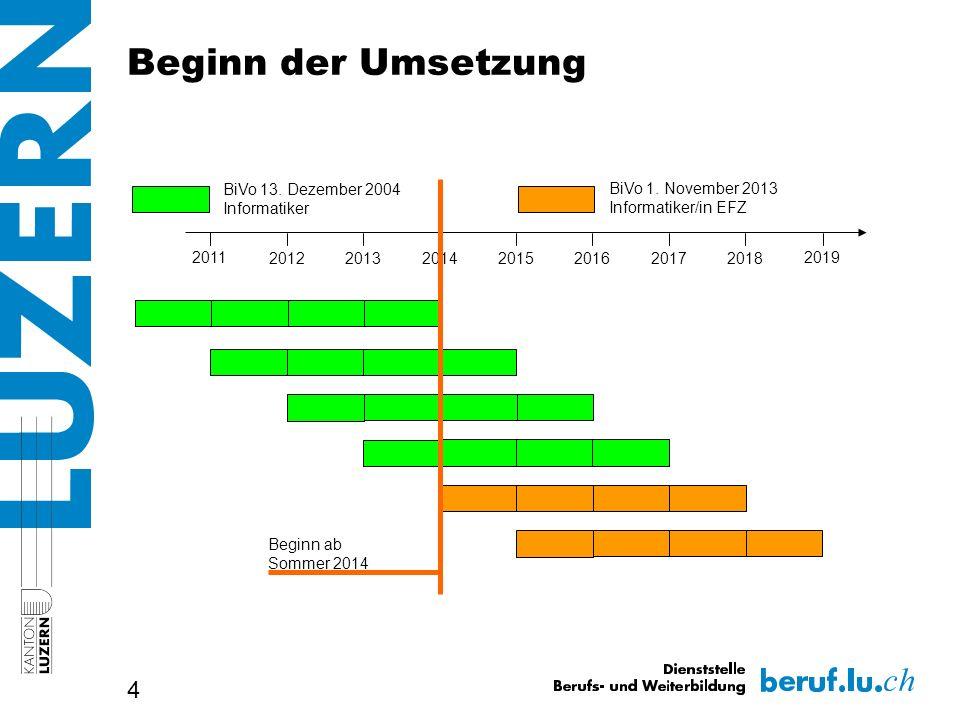 4 2012201320142015201620172018 20112019 BiVo 13. Dezember 2004 Informatiker Beginn ab Sommer 2014 BiVo 1. November 2013 Informatiker/in EFZ Beginn der