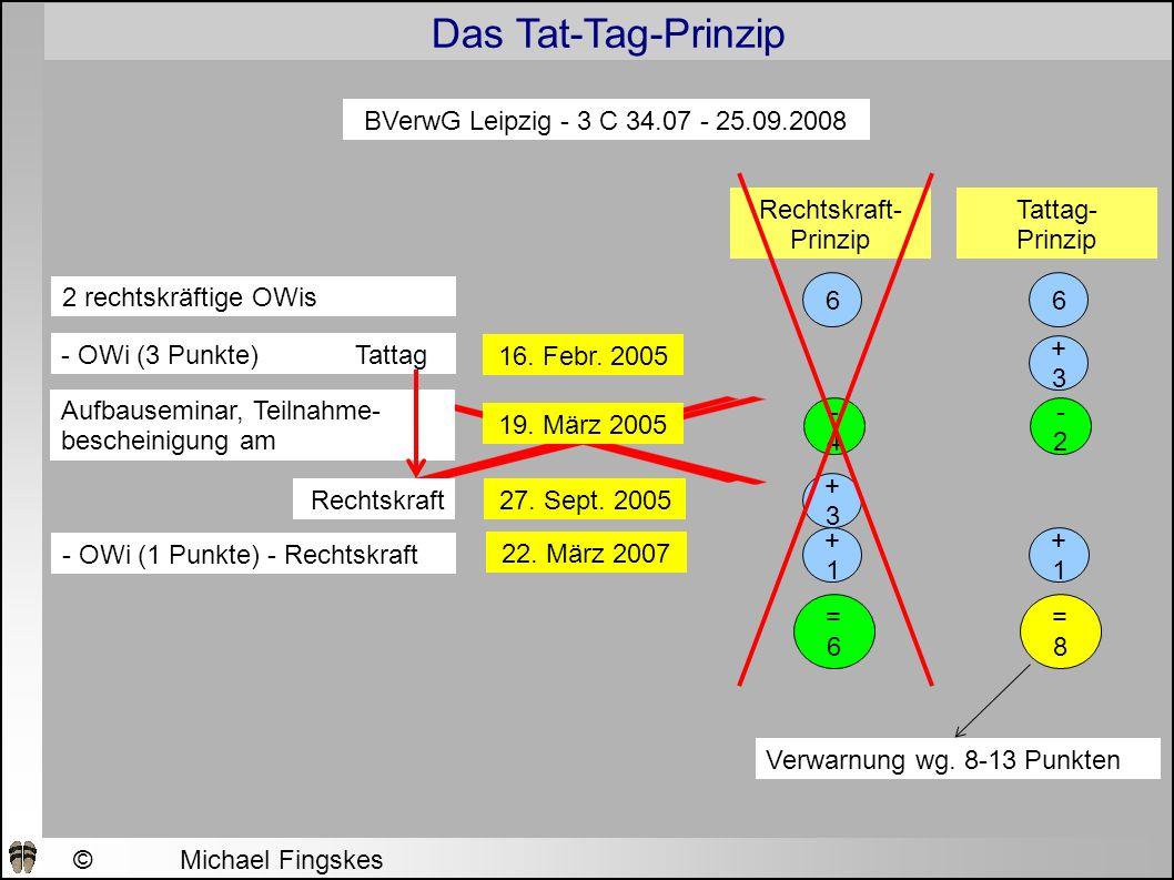 Das Tat-Tag-Prinzip ©Michael Fingskes 2009 BVerwG Leipzig - 3 C 34.07 - 25.09.2008 2 rechtskräftige OWis - OWi (3 Punkte) Tattag Aufbauseminar, Teilnahme- bescheinigung am - OWi (1 Punkte) - Rechtskraft 16.