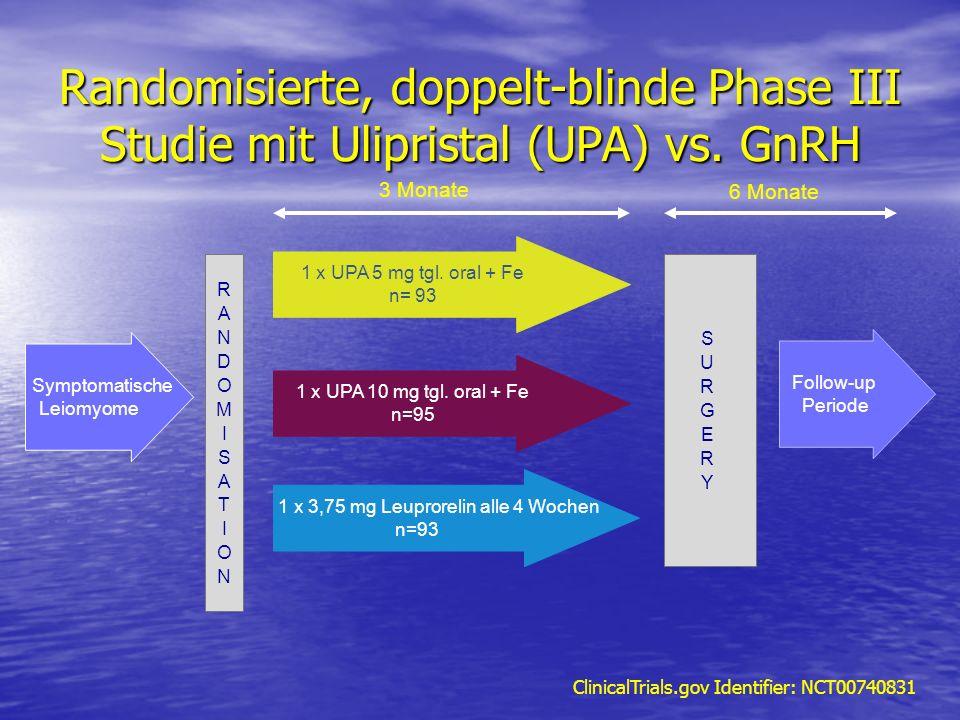 Randomisierte, doppelt-blinde Phase III Studie mit Ulipristal (UPA) vs. GnRH 3 Monate 1 x UPA 5 mg tgl. oral + Fe n= 93 1 x UPA 10 mg tgl. oral + Fe n