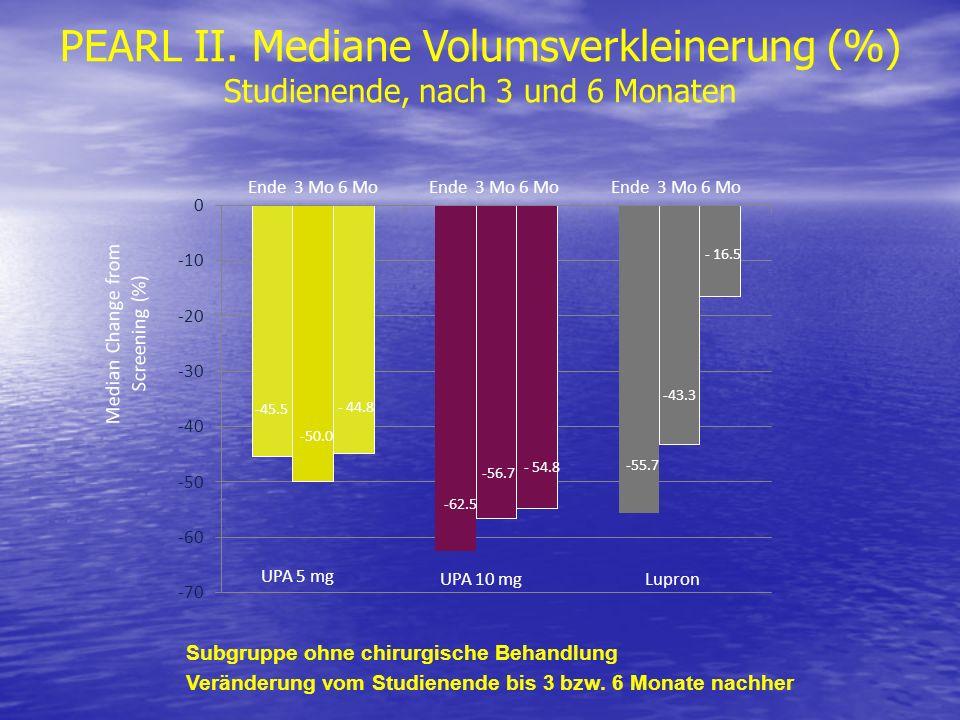 Subgruppe ohne chirurgische Behandlung Veränderung vom Studienende bis 3 bzw. 6 Monate nachher Ende 3 Mo 6 Mo Median Change from Screening (%) Lupron