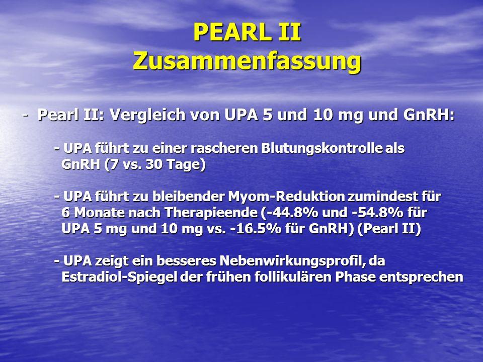 -Pearl II: Vergleich von UPA 5 und 10 mg und GnRH: - UPA führt zu einer rascheren Blutungskontrolle als - UPA führt zu einer rascheren Blutungskontrol