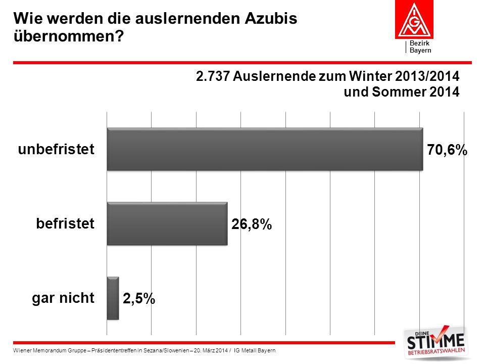 Bezirk Bayern Wiener Memorandum Gruppe – Präsidententreffen in Sezana/Slowenien – 20. März 2014 / IG Metall Bayern Wie werden die auslernenden Azubis