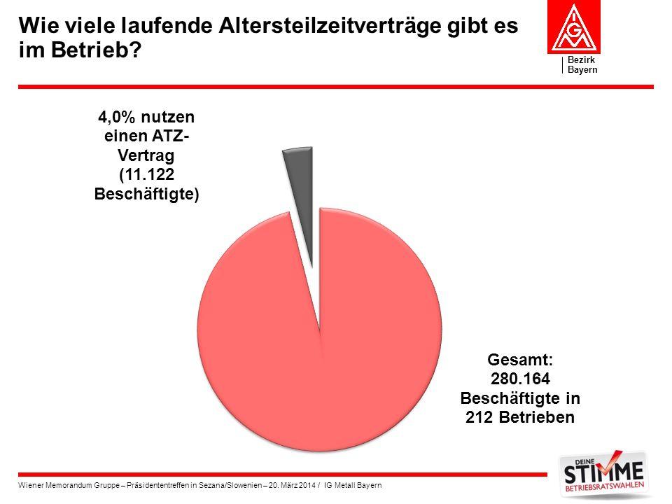 Bezirk Bayern Wiener Memorandum Gruppe – Präsidententreffen in Sezana/Slowenien – 20. März 2014 / IG Metall Bayern Wie viele laufende Altersteilzeitve