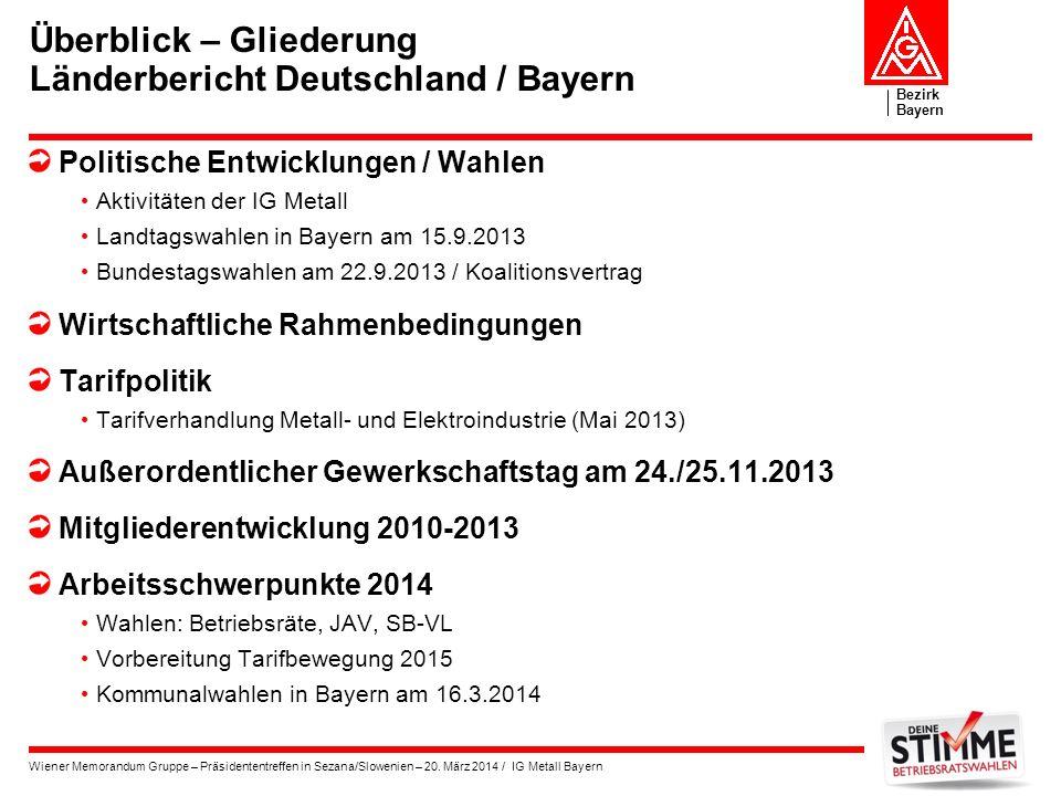 Bezirk Bayern Wiener Memorandum Gruppe – Präsidententreffen in Sezana/Slowenien – 20. März 2014 / IG Metall Bayern Überblick – Gliederung Länderberich