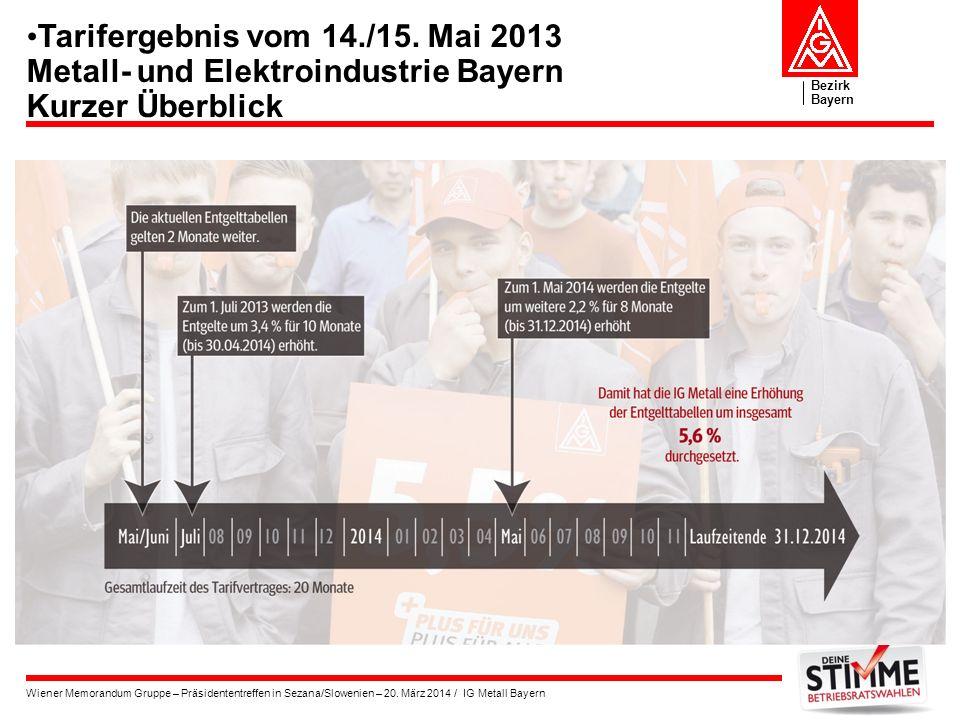 Bezirk Bayern Wiener Memorandum Gruppe – Präsidententreffen in Sezana/Slowenien – 20. März 2014 / IG Metall Bayern Tarifergebnis vom 14./15. Mai 2013