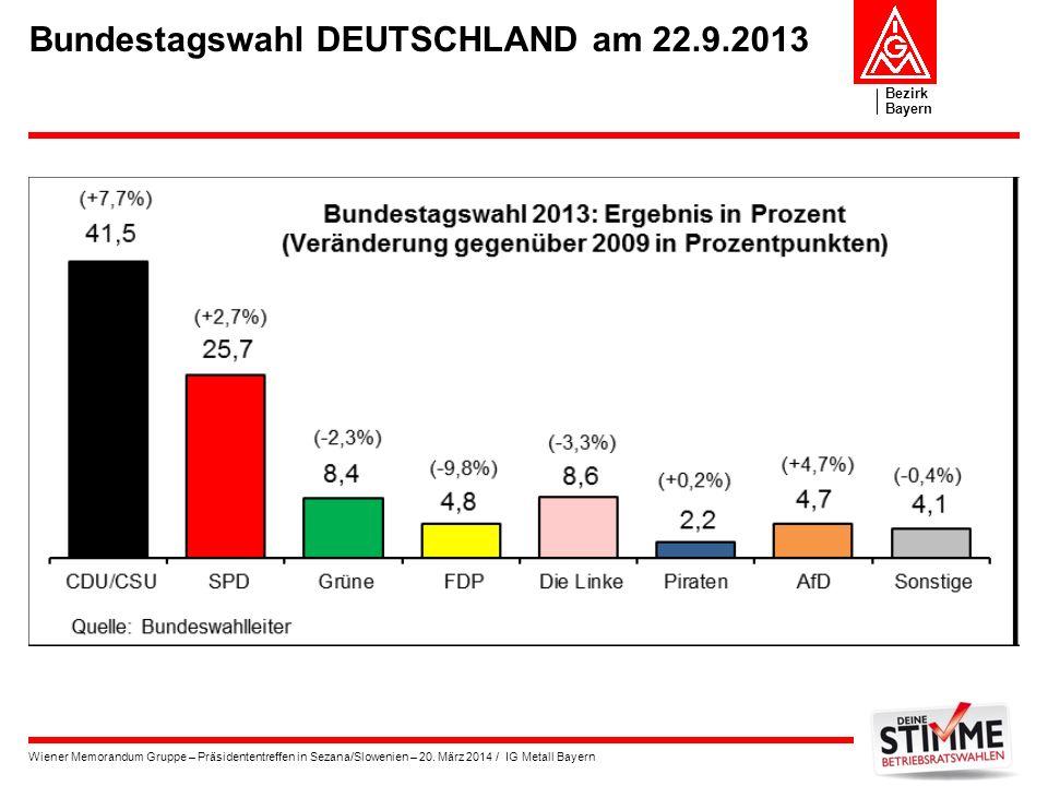 Bezirk Bayern Wiener Memorandum Gruppe – Präsidententreffen in Sezana/Slowenien – 20. März 2014 / IG Metall Bayern Bundestagswahl DEUTSCHLAND am 22.9.