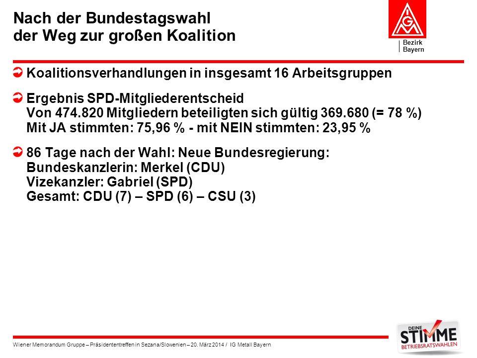 Bezirk Bayern Wiener Memorandum Gruppe – Präsidententreffen in Sezana/Slowenien – 20. März 2014 / IG Metall Bayern Nach der Bundestagswahl der Weg zur