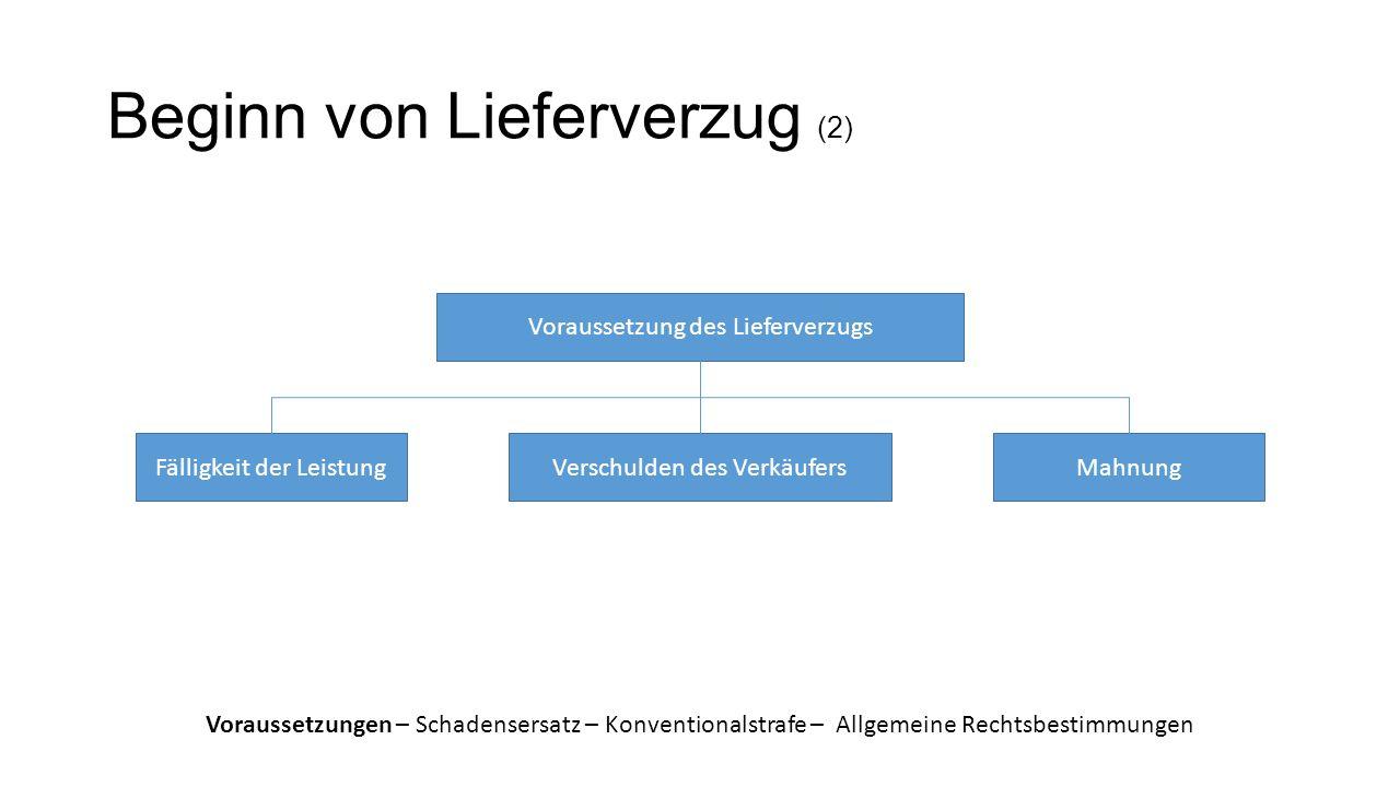 Beginn von Lieferverzug (2) Voraussetzungen – Schadensersatz – Konventionalstrafe – Allgemeine Rechtsbestimmungen Voraussetzung des Lieferverzugs Fälligkeit der LeistungVerschulden des VerkäufersMahnung