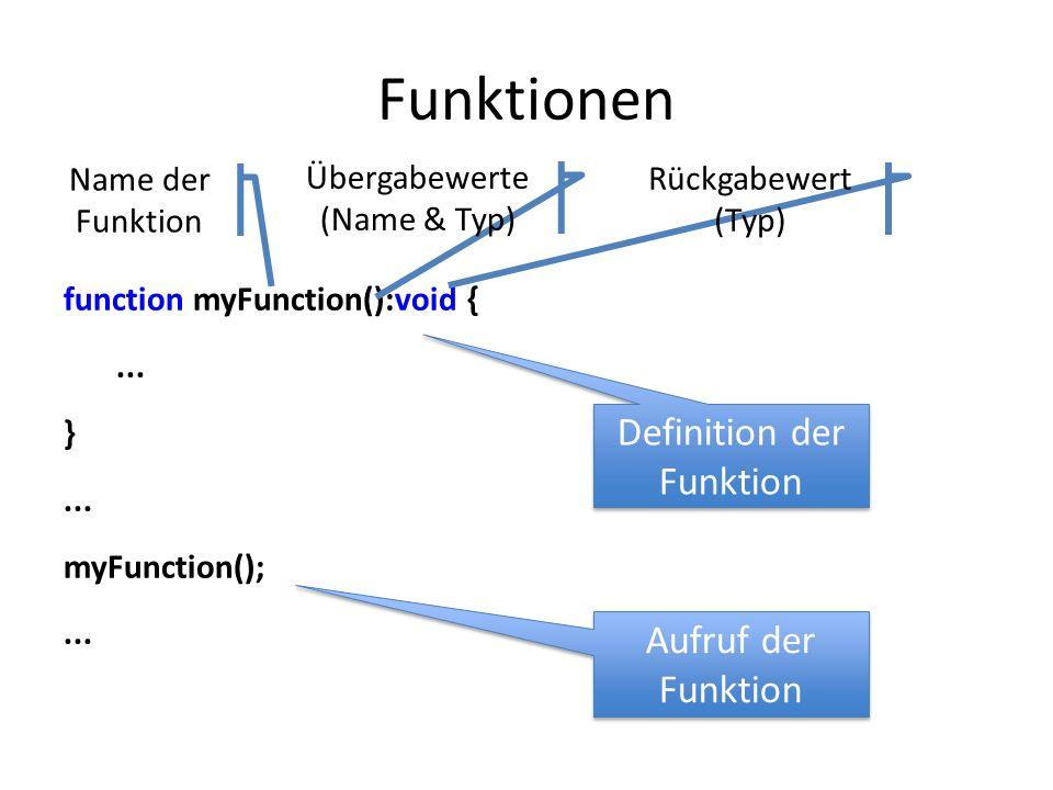 Funktionen function myFunction():void {... }... myFunction();...