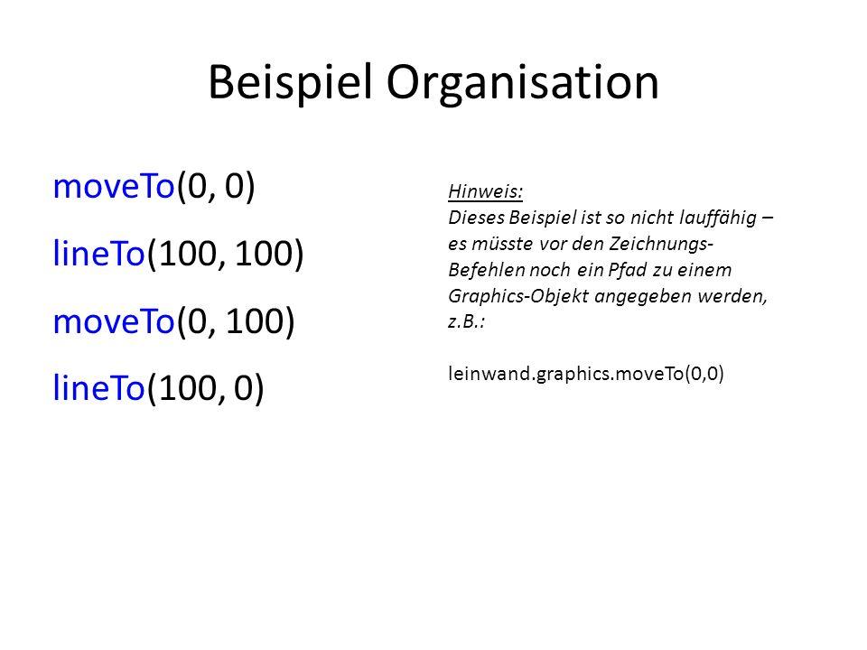 Beispiel Organisation moveTo(0, 0) lineTo(100, 100) moveTo(0, 100) lineTo(100, 0) Hinweis: Dieses Beispiel ist so nicht lauffähig – es müsste vor den Zeichnungs- Befehlen noch ein Pfad zu einem Graphics-Objekt angegeben werden, z.B.: leinwand.graphics.moveTo(0,0)