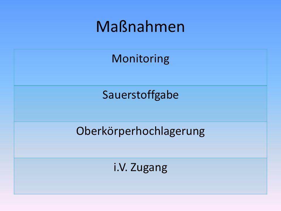 Maßnahmen Monitoring Sauerstoffgabe Oberkörperhochlagerung i.V. Zugang