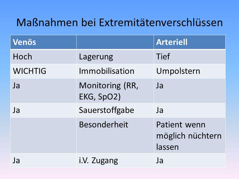 Medikamentöse Therapie (situationsbedingt) Ggf.