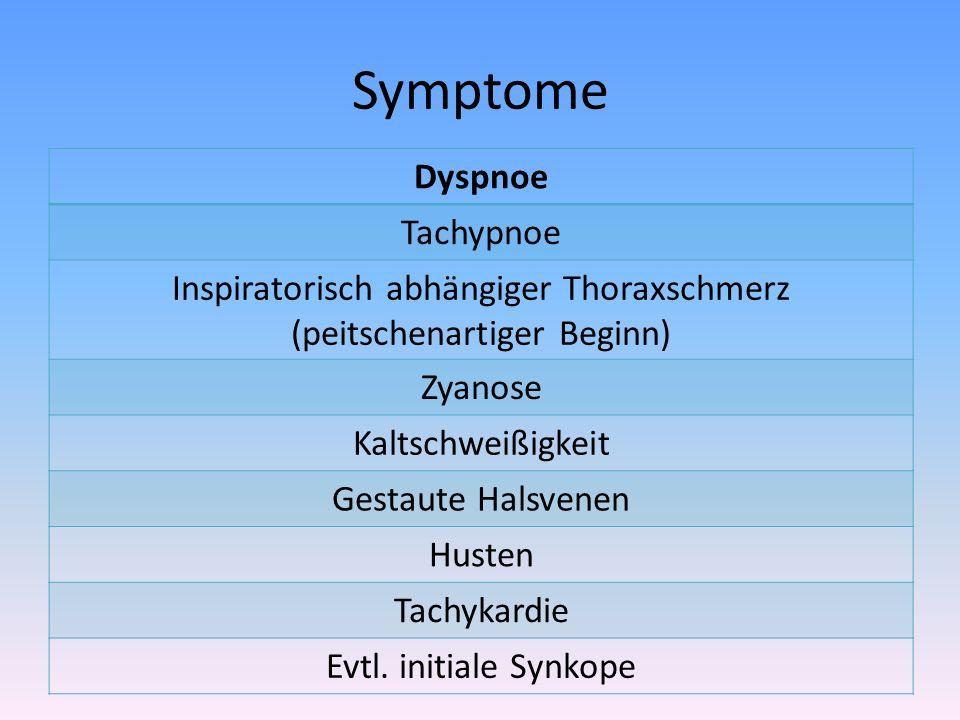 Symptome Dyspnoe Tachypnoe Inspiratorisch abhängiger Thoraxschmerz (peitschenartiger Beginn) Zyanose Kaltschweißigkeit Gestaute Halsvenen Husten Tachykardie Evtl.