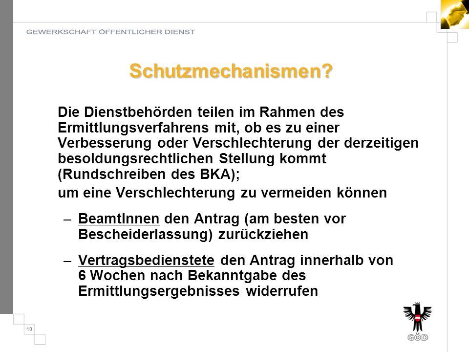 10 Schutzmechanismen.
