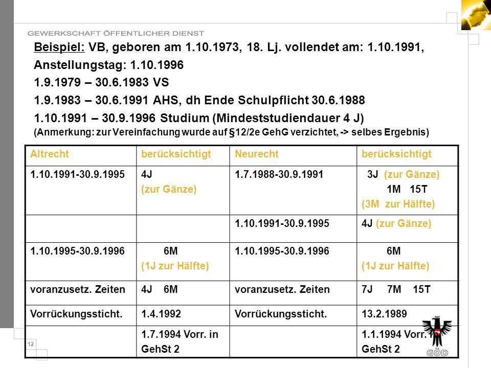 12 Beispiel: VB, geboren am 1.10.1973, 18.Lj.