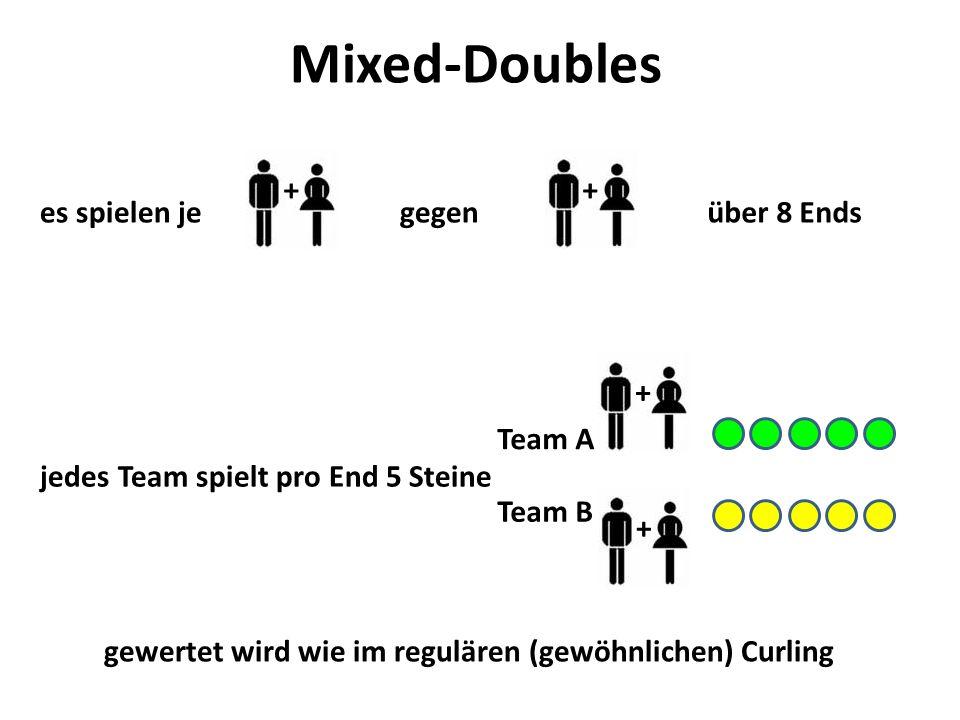 Mixed-Doubles es spielen jegegenüber 8 Ends ++ jedes Team spielt pro End 5 Steine Team A + Team B + gewertet wird wie im regulären (gewöhnlichen) Curling