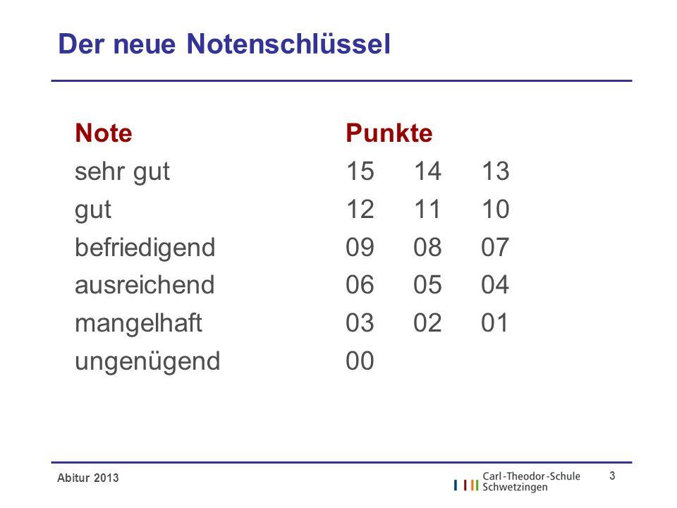 Abitur 2013 3 Der neue Notenschlüssel NotePunkte sehr gut151413 gut121110 befriedigend090807 ausreichend060504 mangelhaft030201 ungenügend00