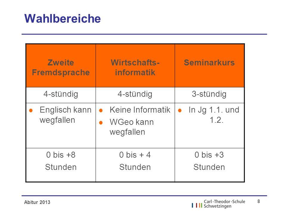 Abitur 2013 8 Wahlbereiche Zweite Fremdsprache Wirtschafts- informatik Seminarkurs 4-stündig 3-stündig l Englisch kann wegfallen l Keine Informatik l