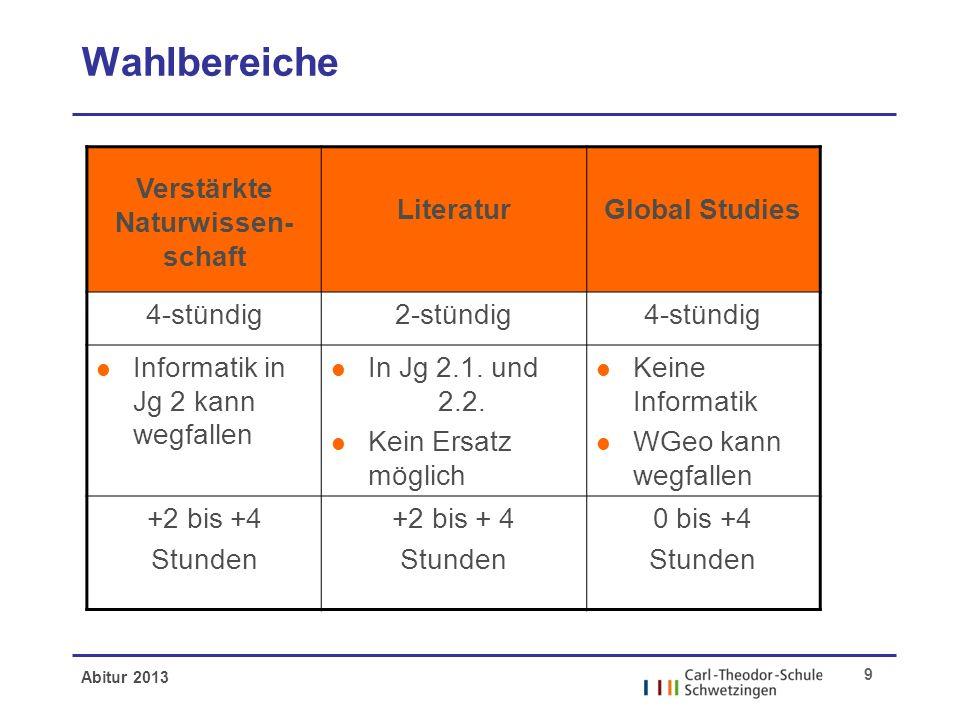 Abitur 2013 9 Wahlbereiche Verstärkte Naturwissen- schaft LiteraturGlobal Studies 4-stündig2-stündig4-stündig l Informatik in Jg 2 kann wegfallen l In