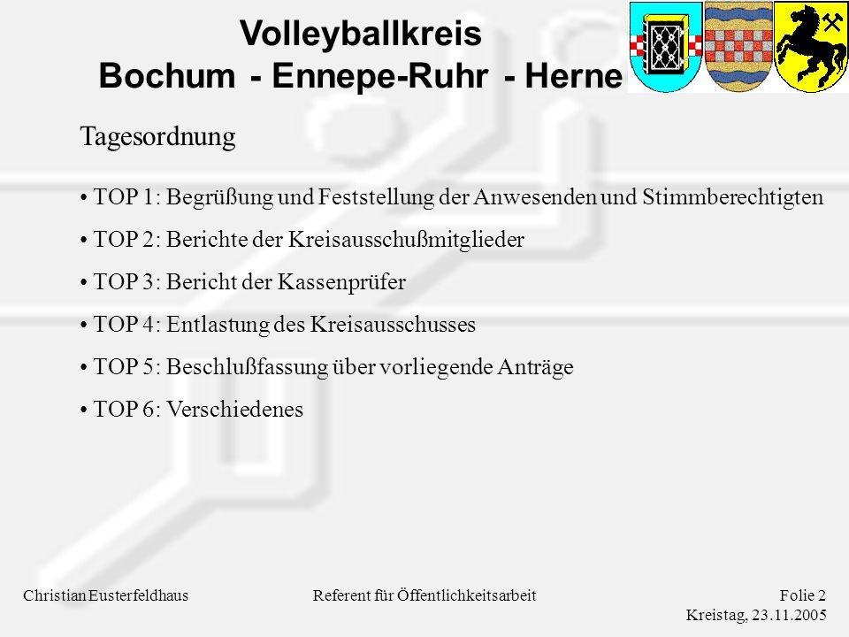Volleyballkreis Bochum - Ennepe-Ruhr - Herne Christian EusterfeldhausFolie 3 Kreistag, 23.11.2005 Referent für Öffentlichkeitsarbeit Tagesordnung TOP 1: Begrüßung und Feststellung der Anwesenden und Stimmberechtigten TOP 2: Berichte der Kreisausschußmitglieder TOP 3: Bericht der Kassenprüfer TOP 4: Entlastung des Kreisausschusses TOP 5: Beschlußfassung über vorliegende Anträge TOP 6: Verschiedenes
