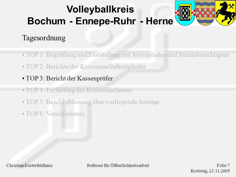 Volleyballkreis Bochum - Ennepe-Ruhr - Herne Christian EusterfeldhausFolie 8 Kreistag, 23.11.2005 Referent für Öffentlichkeitsarbeit Tagesordnung TOP 1: Begrüßung und Feststellung der Anwesenden und Stimmberechtigten TOP 2: Berichte der Kreisausschußmitglieder TOP 3: Bericht der Kassenprüfer TOP 4: Entlastung des Kreisausschusses TOP 5: Beschlußfassung über vorliegende Anträge TOP 6: Verschiedenes